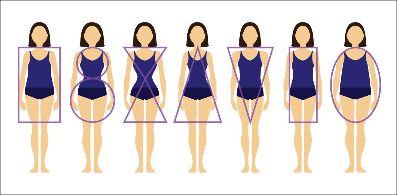 Как да се обличаш според своя силует?
